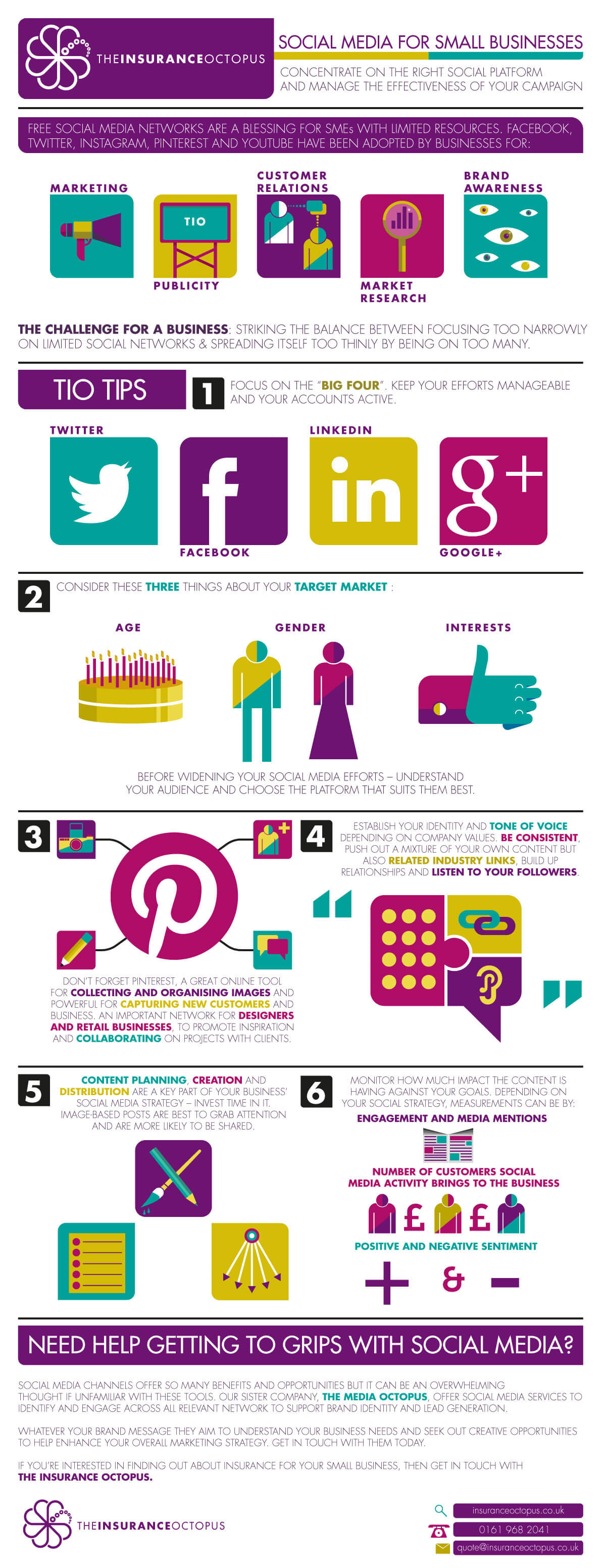 Small businesses: How to make the most out of your social media infographic