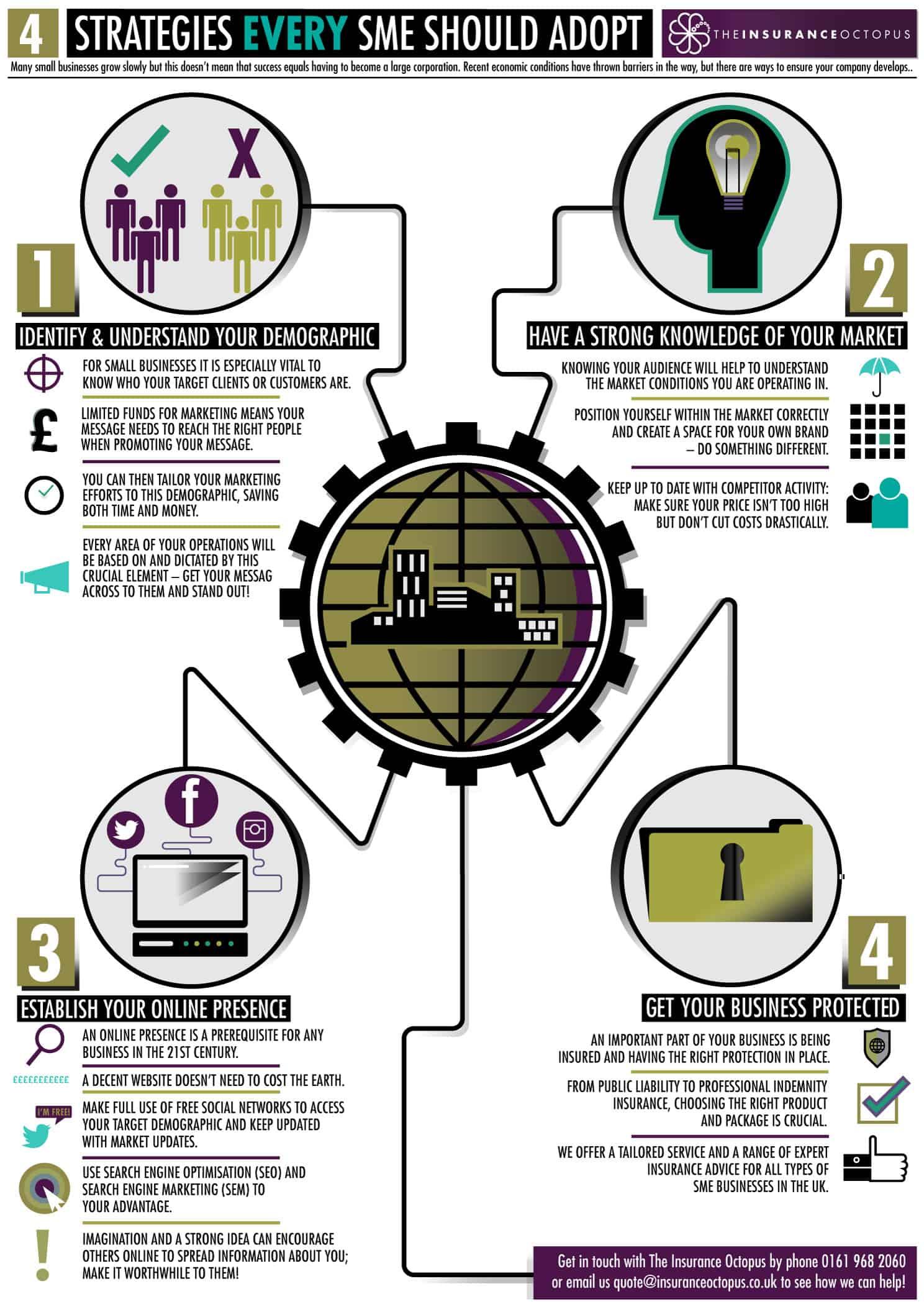 SME-infographic3-01