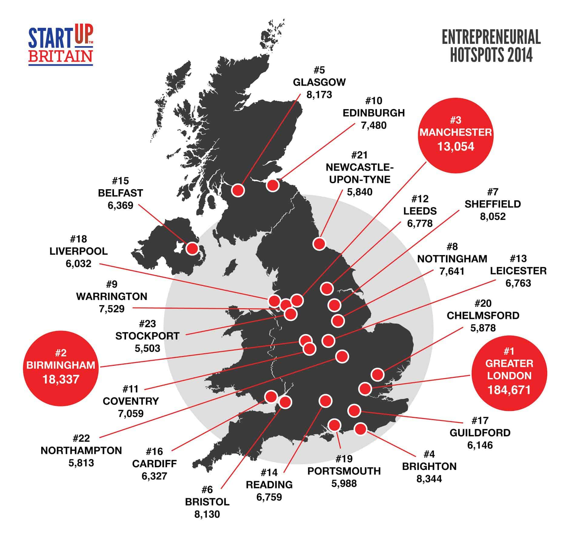 2014-entrepreneurial-map-jpg-