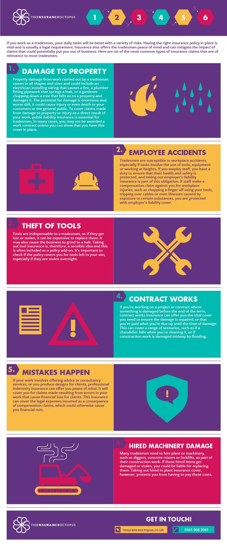 top-6-tradesmen-infographicv2